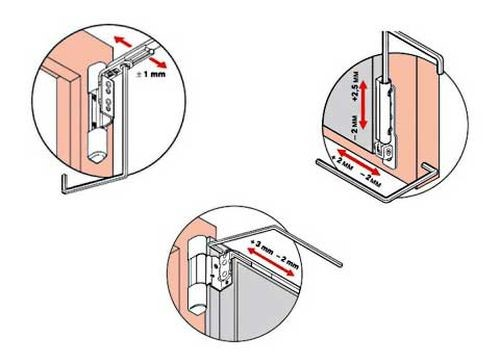 Регулировка пластиковых пвх дверей своими руками: инструмент.