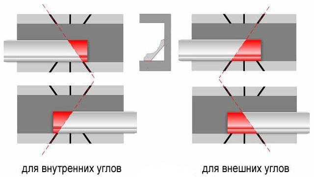 Как сделать угол на потолочном плинтусе 45